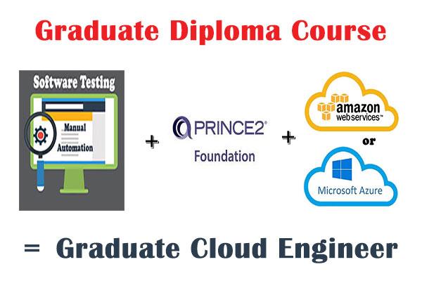 Graduate diploma Course